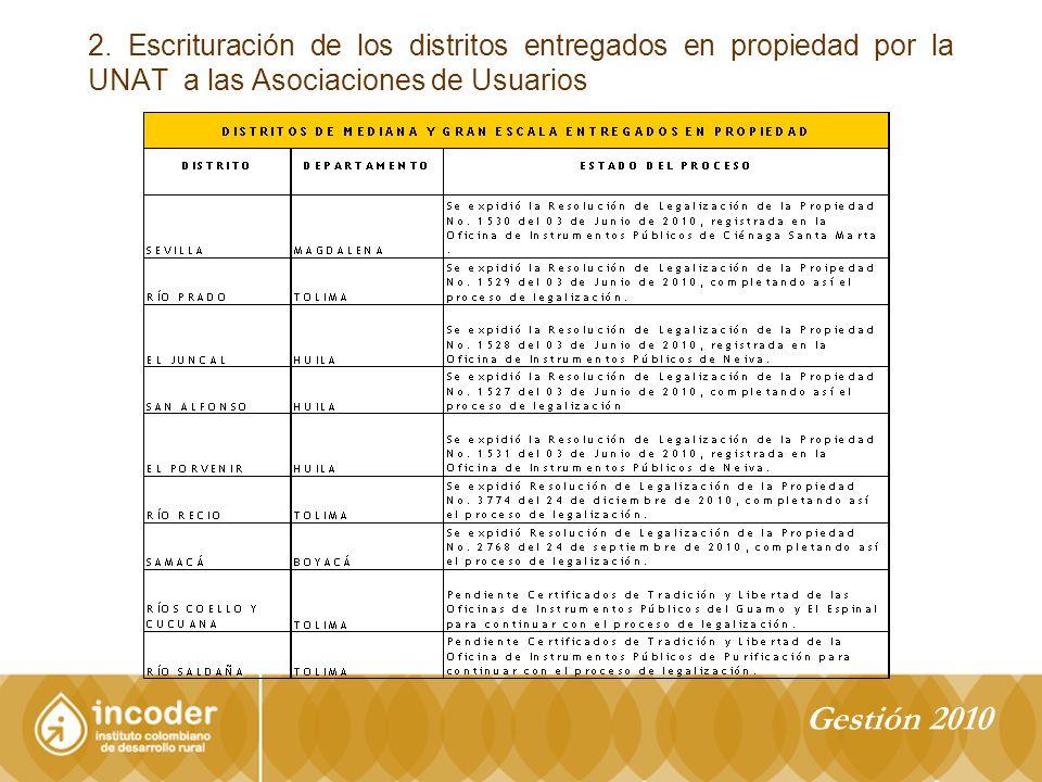 2. Escrituración de los distritos entregados en propiedad por la UNAT a las Asociaciones de Usuarios