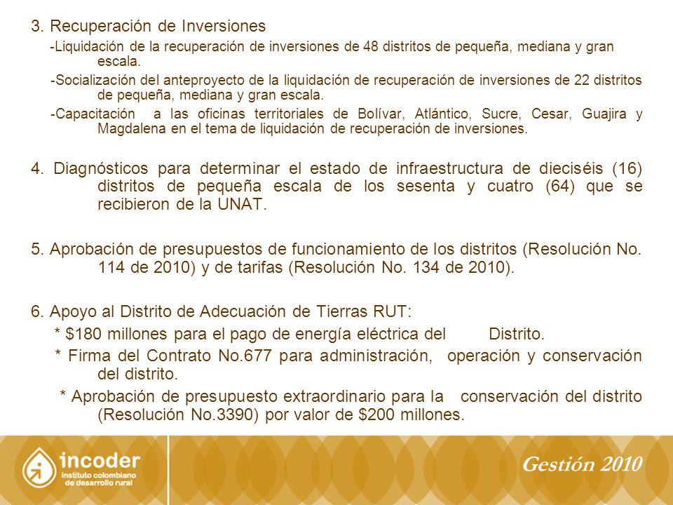 Gestión 2010 3. Recuperación de Inversiones