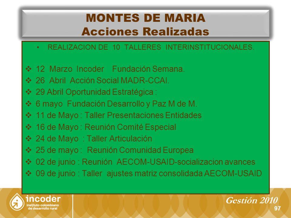 MONTES DE MARIA Acciones Realizadas