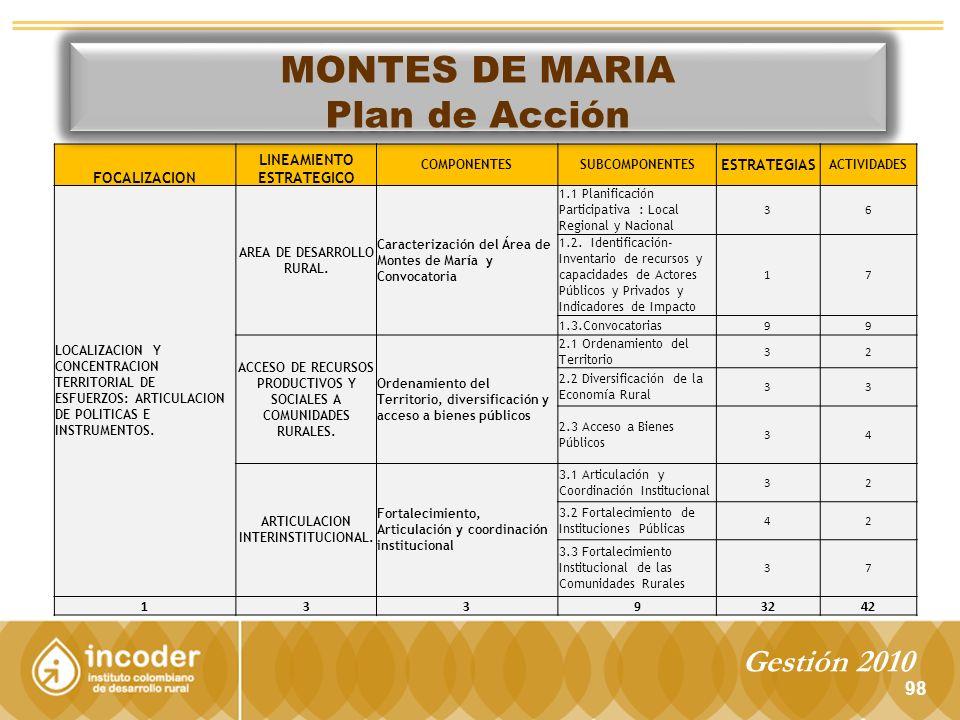 MONTES DE MARIA Plan de Acción