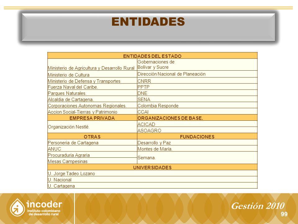 ENTIDADES Gestión 2010 ENTIDADES DEL ESTADO