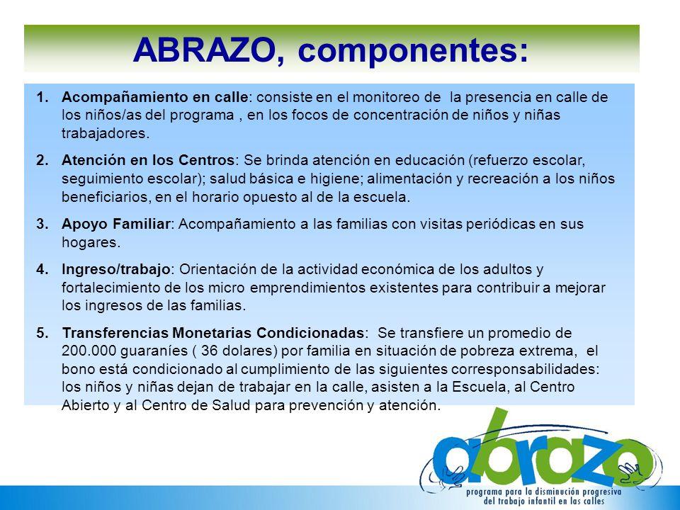 ABRAZO, componentes: