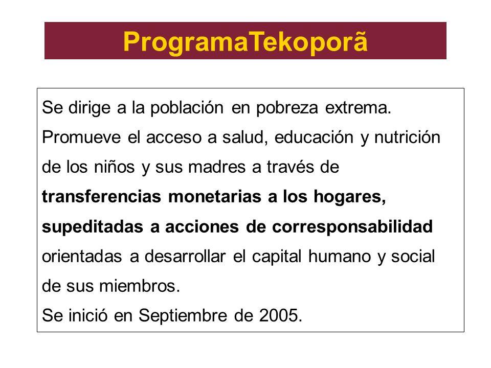 ProgramaTekoporã