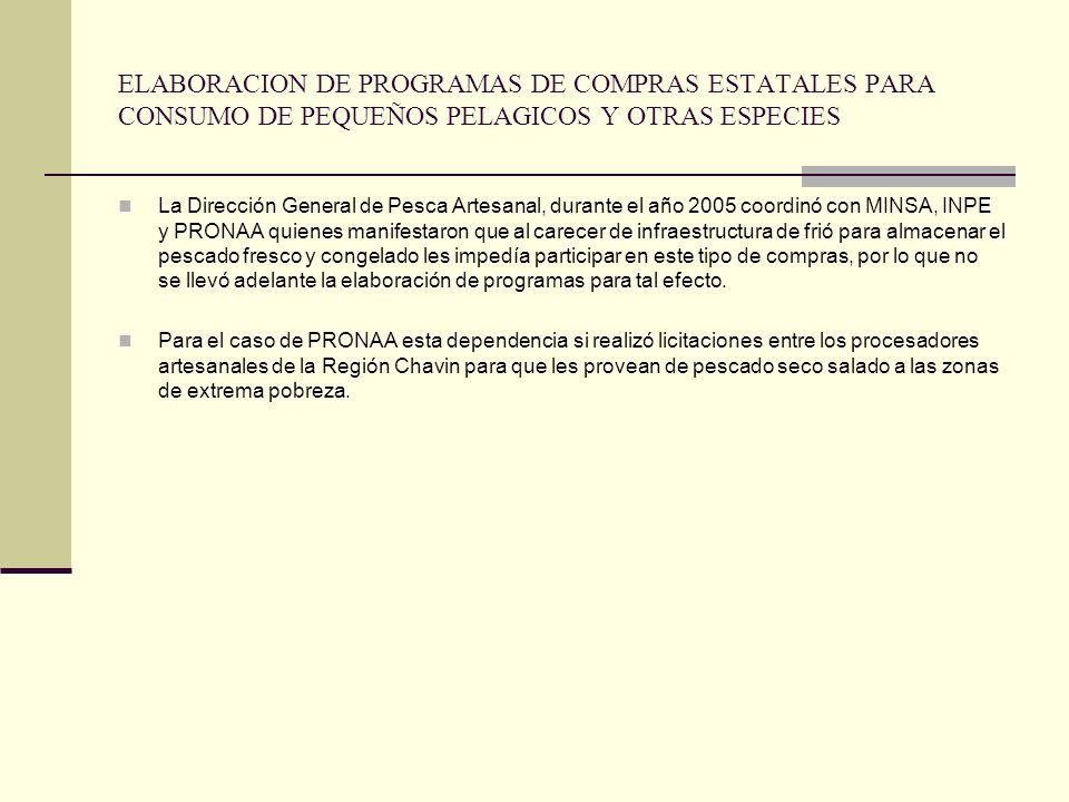 ELABORACION DE PROGRAMAS DE COMPRAS ESTATALES PARA CONSUMO DE PEQUEÑOS PELAGICOS Y OTRAS ESPECIES