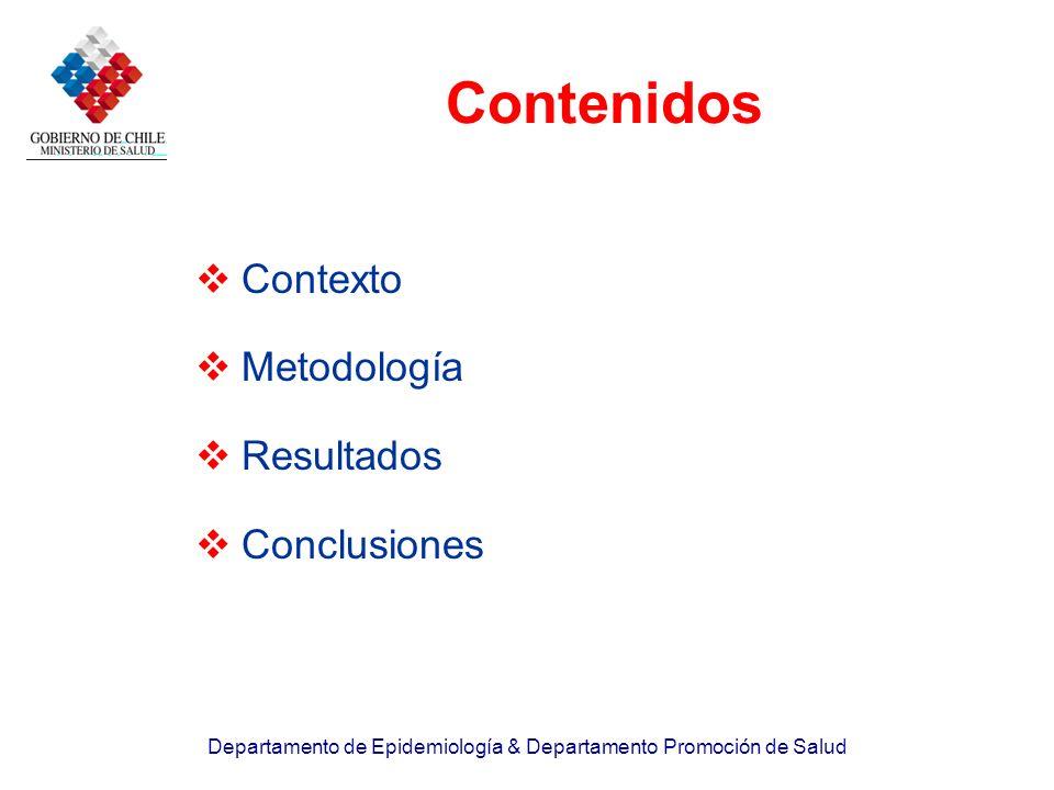 Contenidos Contexto Metodología Resultados Conclusiones