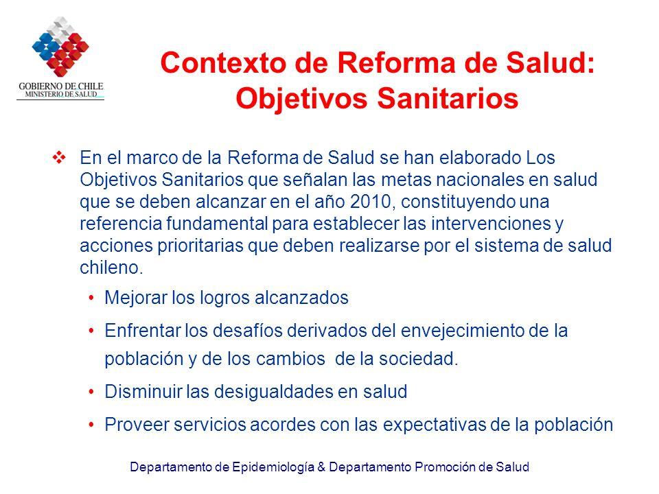 Contexto de Reforma de Salud: Objetivos Sanitarios