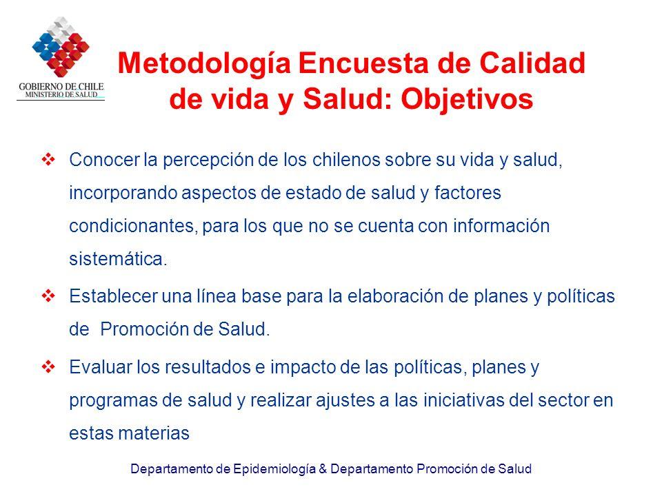 Metodología Encuesta de Calidad de vida y Salud: Objetivos
