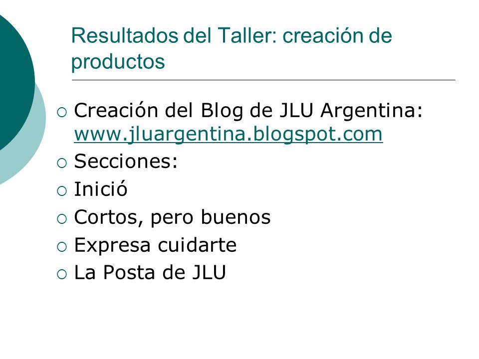 Resultados del Taller: creación de productos