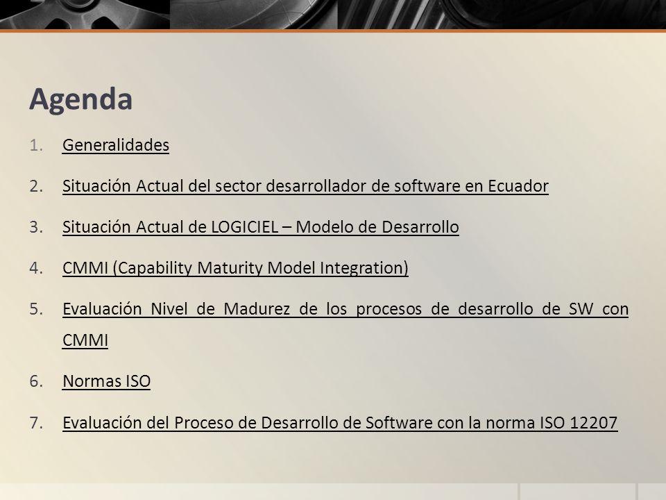 Agenda Generalidades. Situación Actual del sector desarrollador de software en Ecuador. Situación Actual de LOGICIEL – Modelo de Desarrollo.
