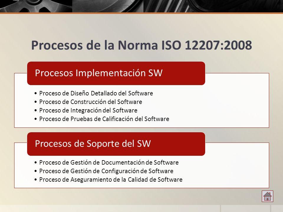 Procesos de la Norma ISO 12207:2008