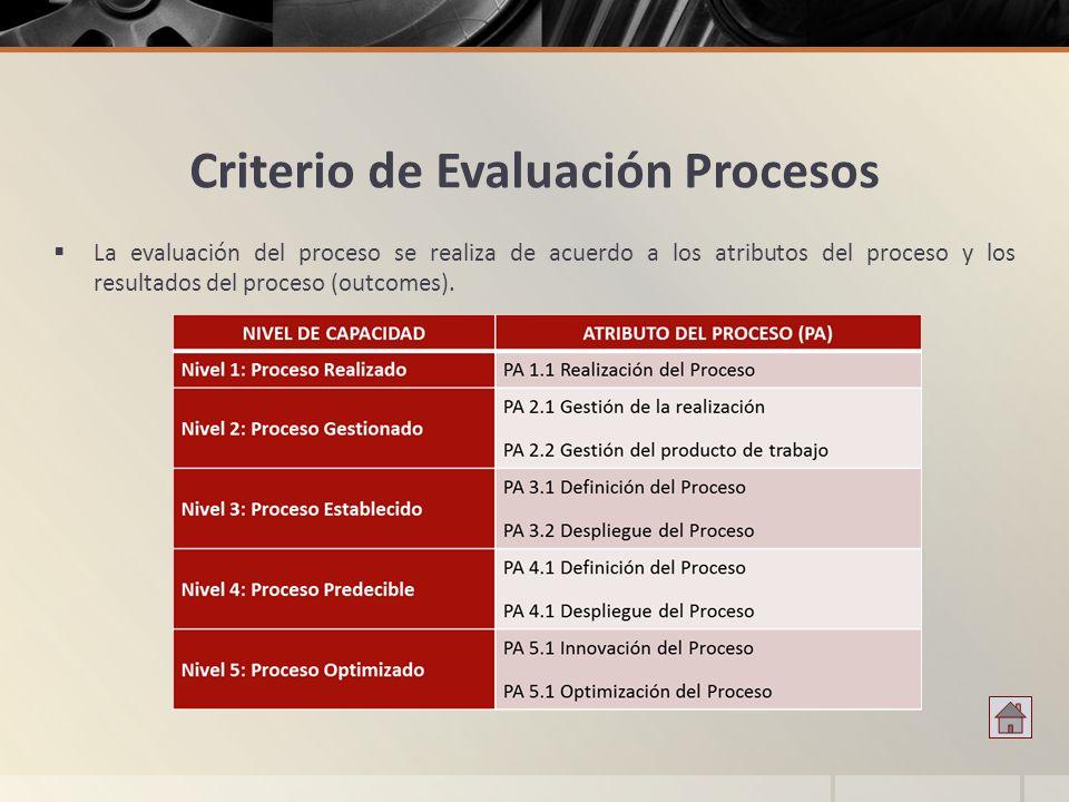 Criterio de Evaluación Procesos