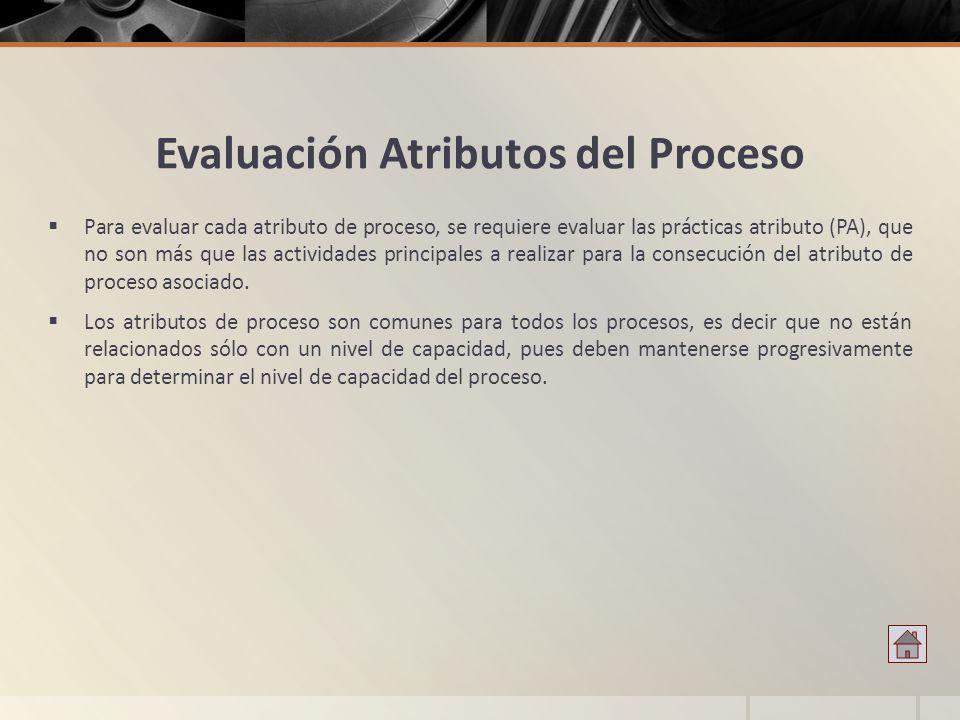 Evaluación Atributos del Proceso