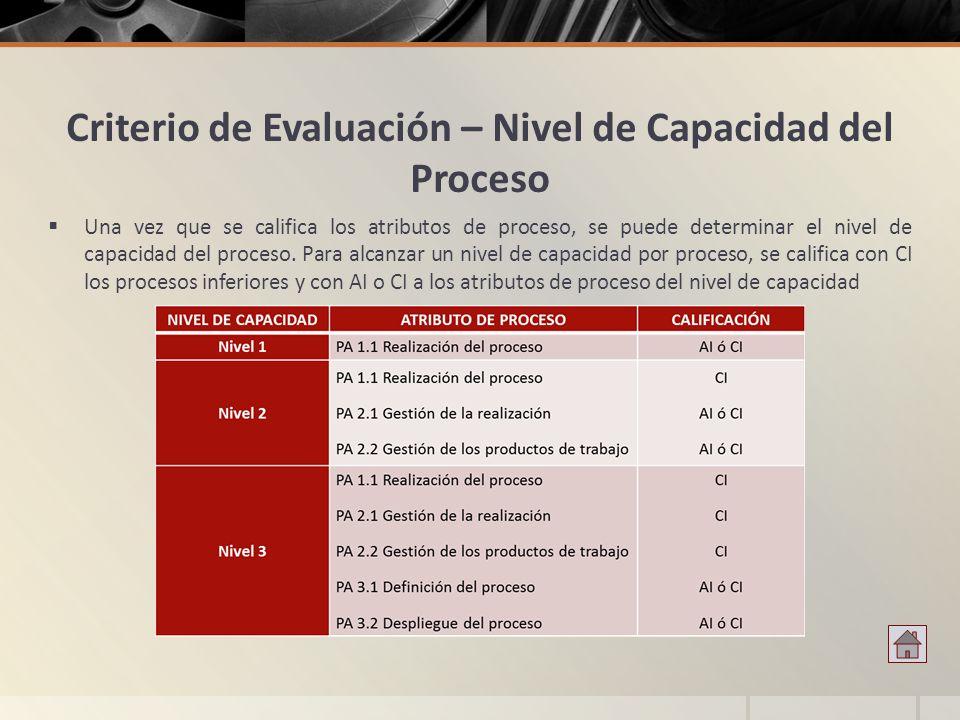 Criterio de Evaluación – Nivel de Capacidad del Proceso