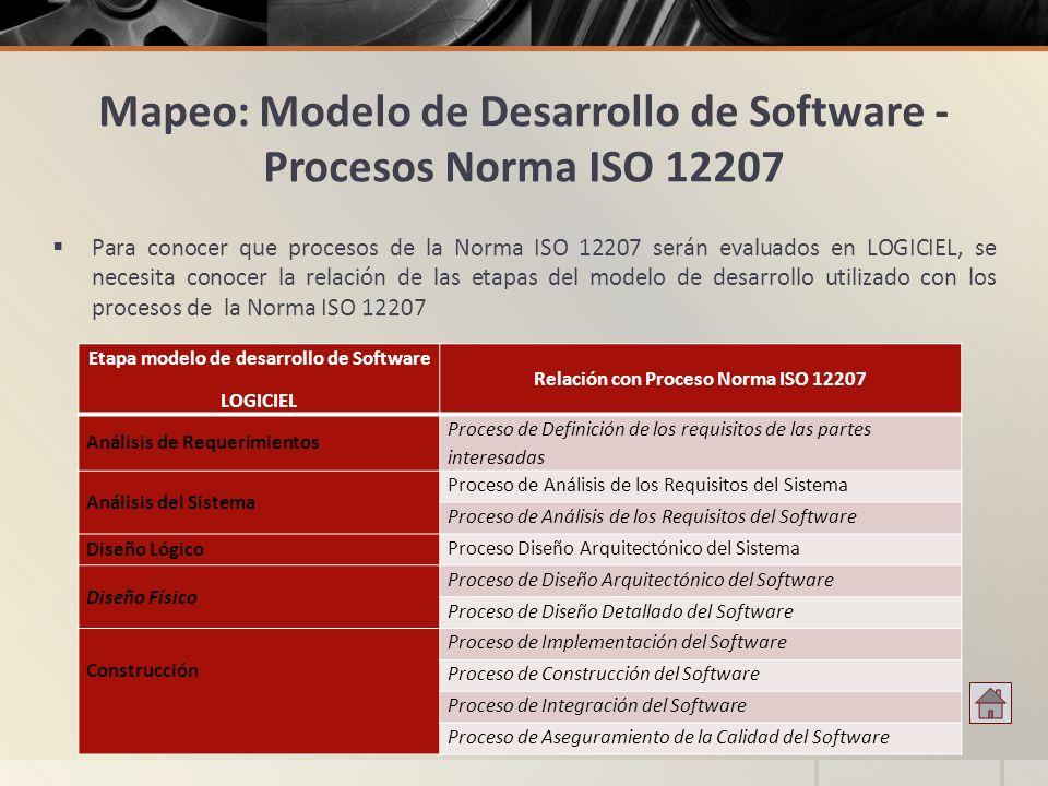 Mapeo: Modelo de Desarrollo de Software - Procesos Norma ISO 12207