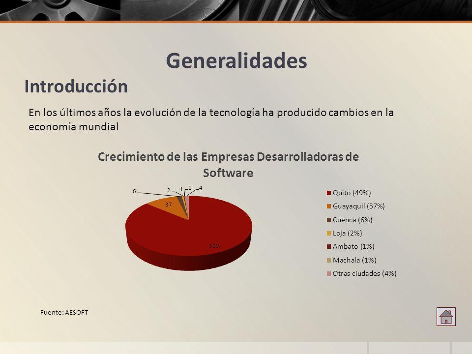 Generalidades Introducción