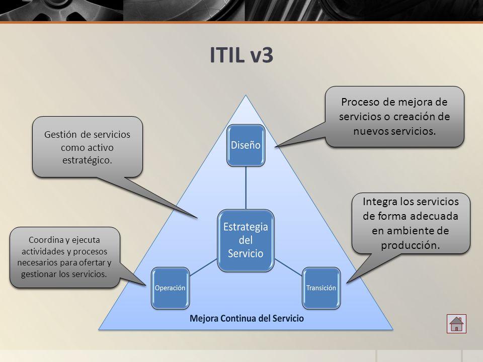 ITIL v3 Proceso de mejora de servicios o creación de nuevos servicios.