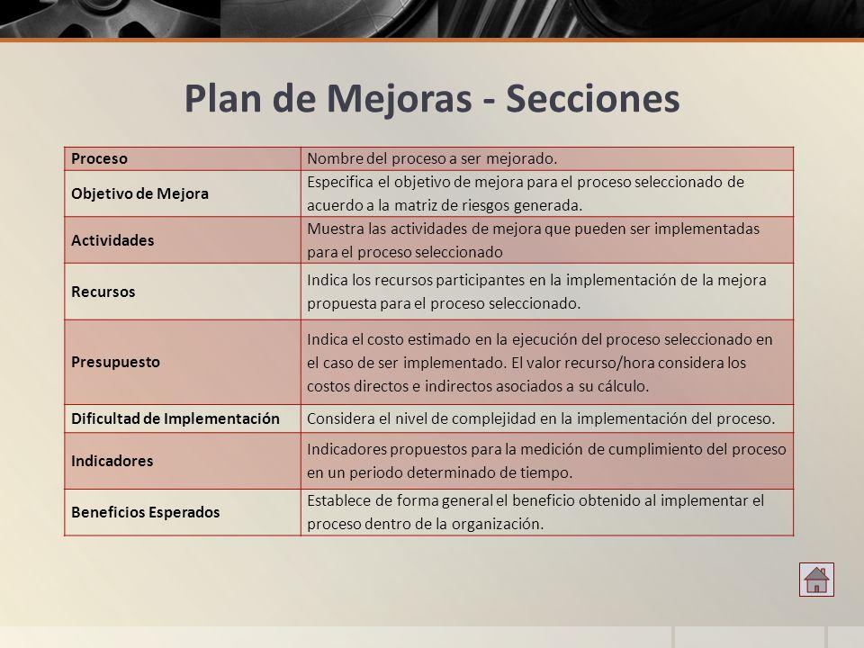 Plan de Mejoras - Secciones