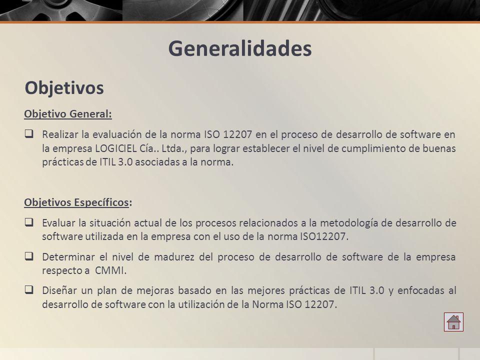 Generalidades Objetivos Objetivo General: Objetivos Específicos: