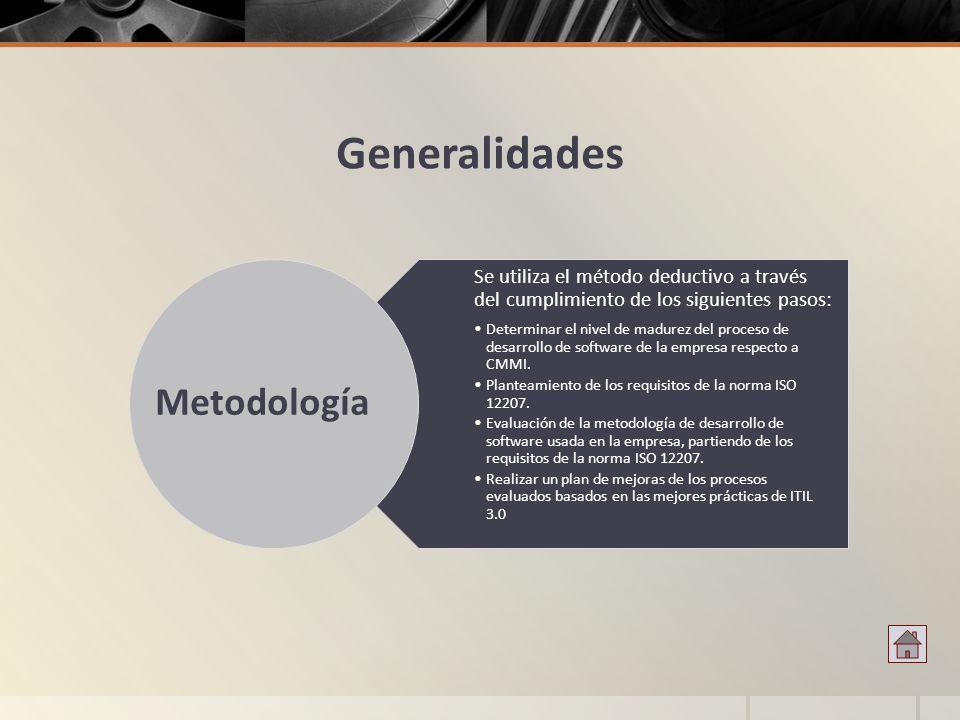 Generalidades Metodología