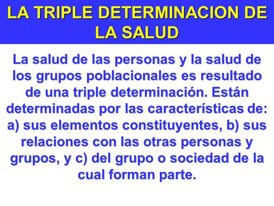 LA TRIPLE DETERMINACION DE LA SALUD