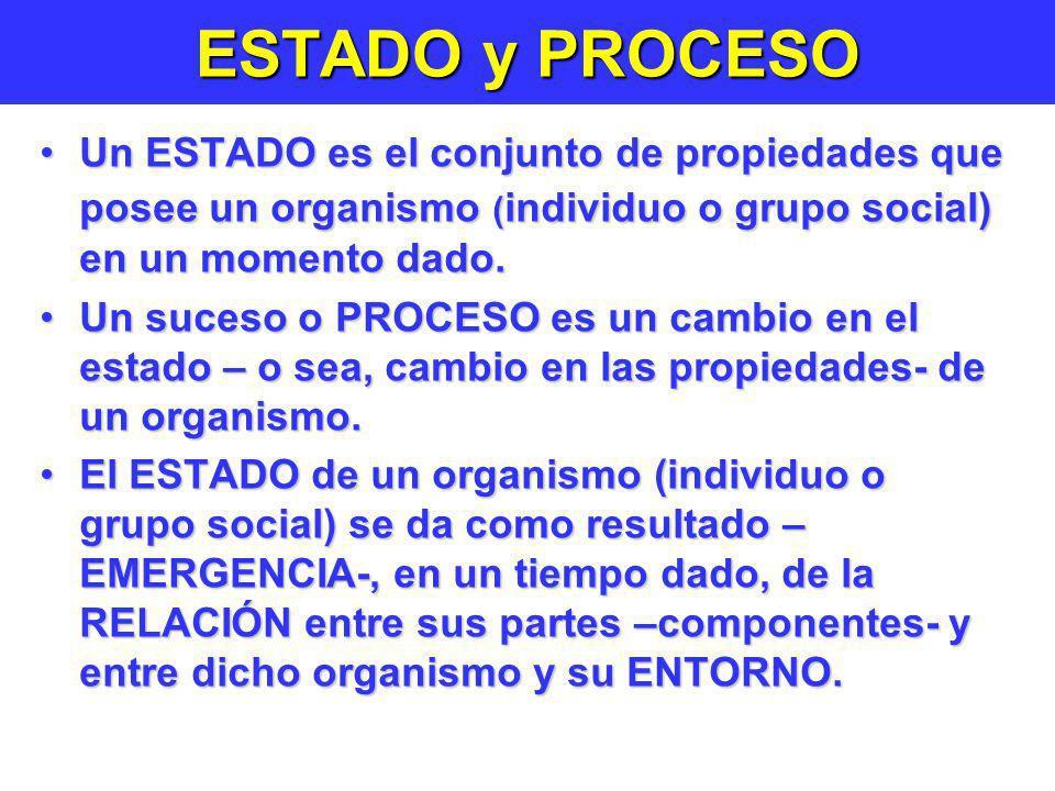 ESTADO y PROCESO Un ESTADO es el conjunto de propiedades que posee un organismo (individuo o grupo social) en un momento dado.