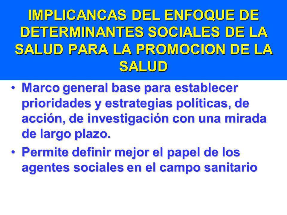 IMPLICANCAS DEL ENFOQUE DE DETERMINANTES SOCIALES DE LA SALUD PARA LA PROMOCION DE LA SALUD