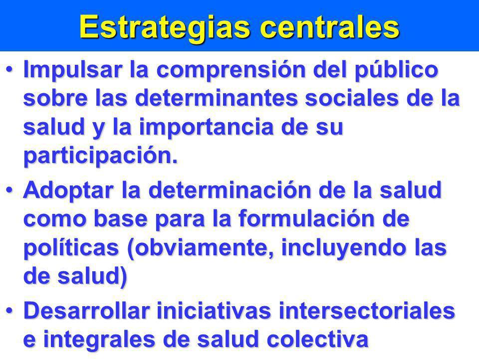 Estrategias centrales