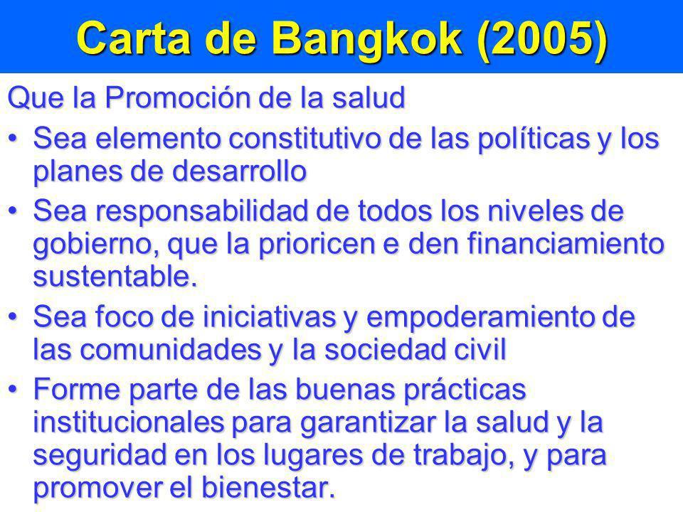 Carta de Bangkok (2005) Que la Promoción de la salud
