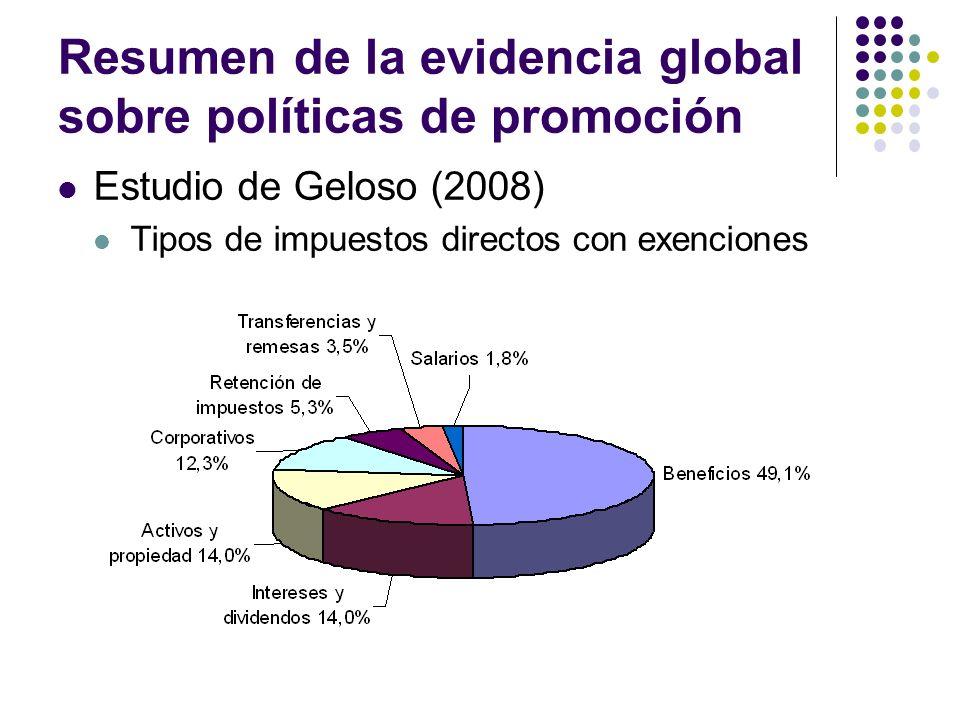 Resumen de la evidencia global sobre políticas de promoción