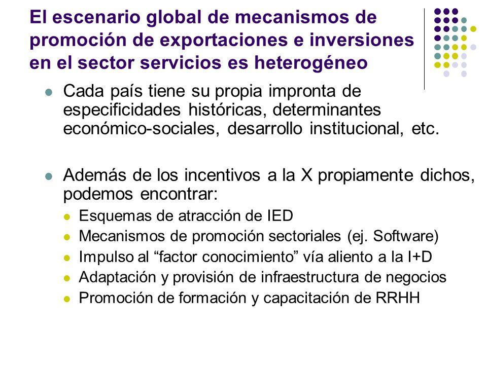 El escenario global de mecanismos de promoción de exportaciones e inversiones en el sector servicios es heterogéneo