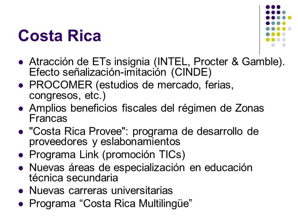Costa Rica Atracción de ETs insignia (INTEL, Procter & Gamble). Efecto señalización-imitación (CINDE)