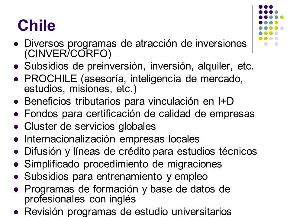 Chile Diversos programas de atracción de inversiones (CINVER/CORFO)