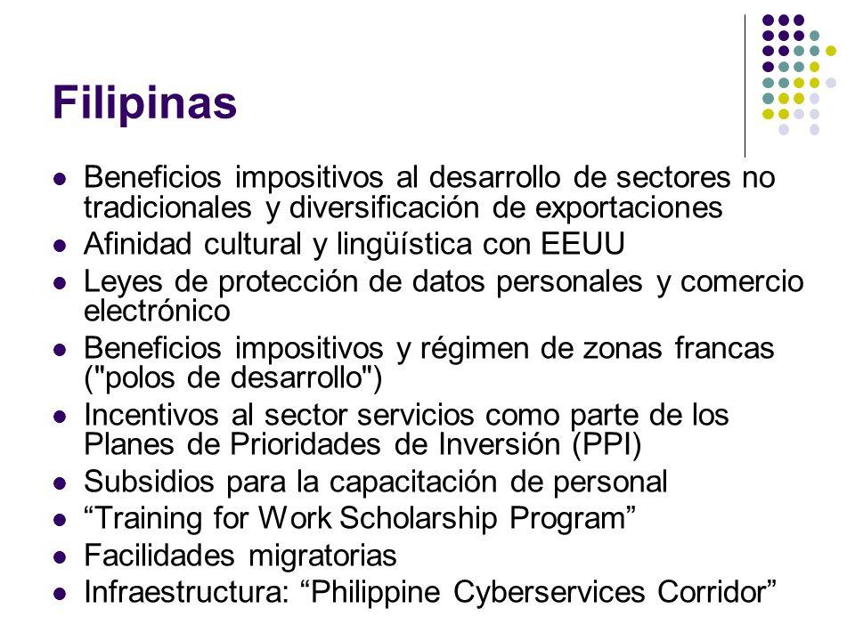 Filipinas Beneficios impositivos al desarrollo de sectores no tradicionales y diversificación de exportaciones.
