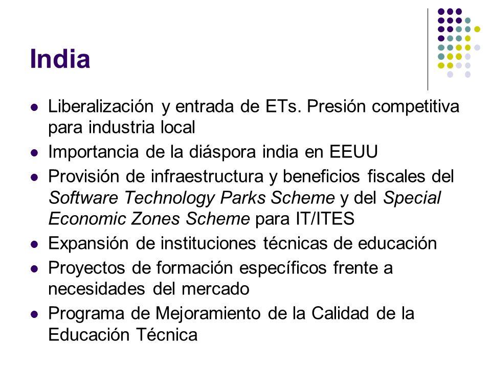 India Liberalización y entrada de ETs. Presión competitiva para industria local. Importancia de la diáspora india en EEUU.
