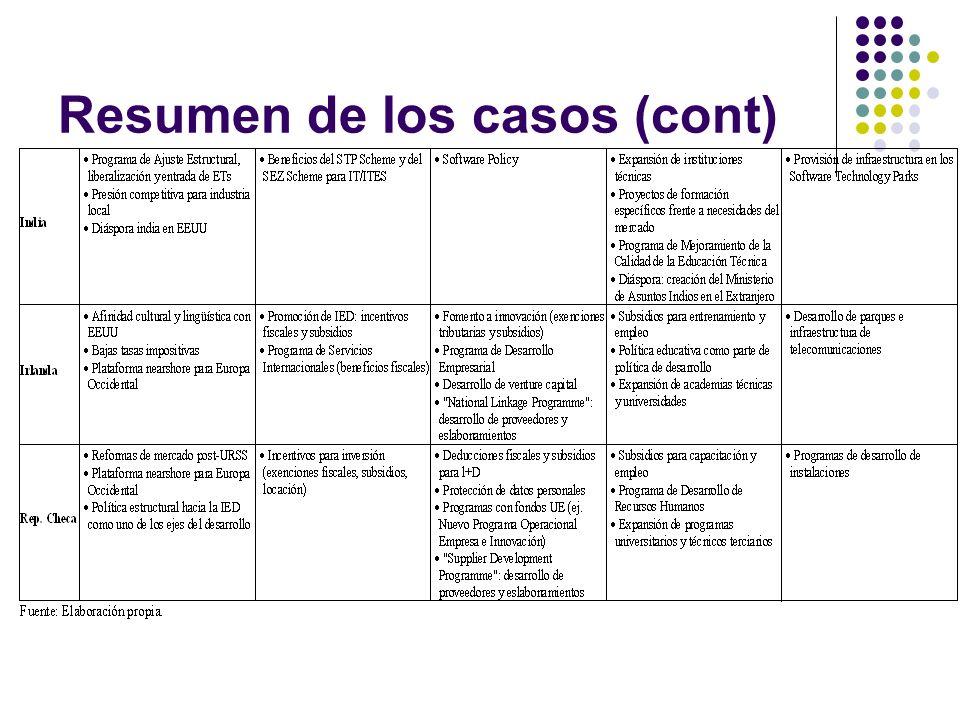 Resumen de los casos (cont)