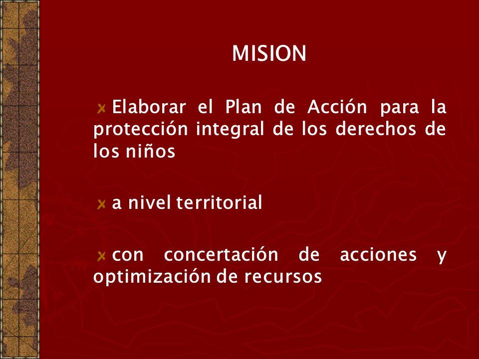 MISION Elaborar el Plan de Acción para la protección integral de los derechos de los niños. a nivel territorial.