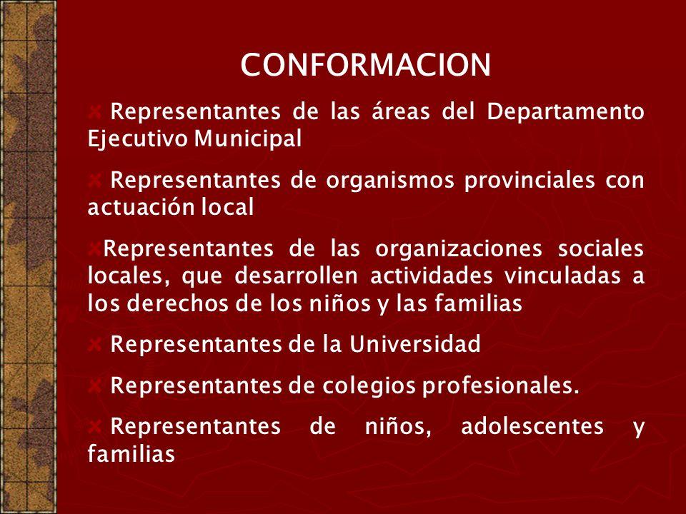 CONFORMACION Representantes de las áreas del Departamento Ejecutivo Municipal. Representantes de organismos provinciales con actuación local.