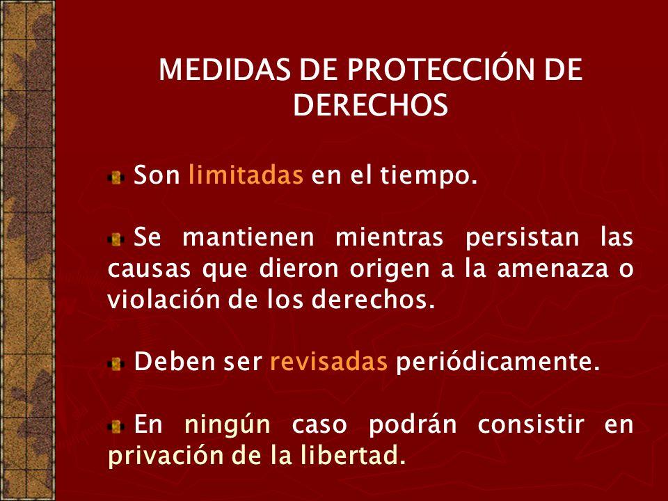 MEDIDAS DE PROTECCIÓN DE DERECHOS