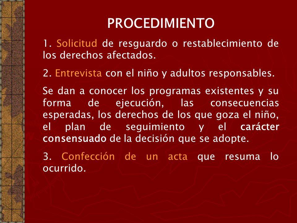 PROCEDIMIENTO 1. Solicitud de resguardo o restablecimiento de los derechos afectados. 2. Entrevista con el niño y adultos responsables.