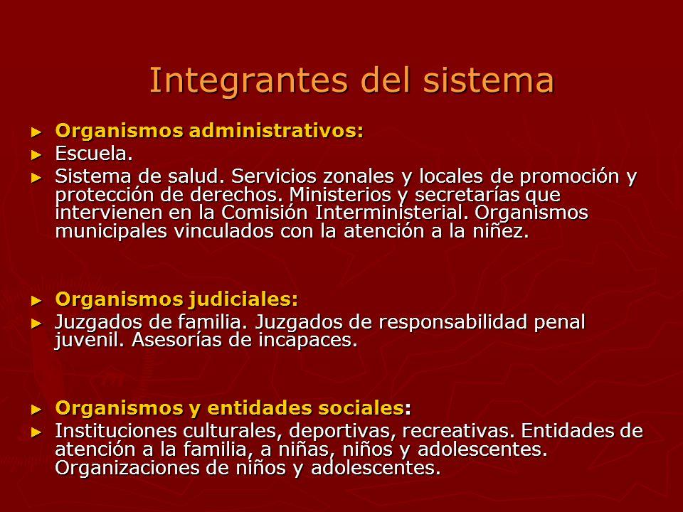 Integrantes del sistema