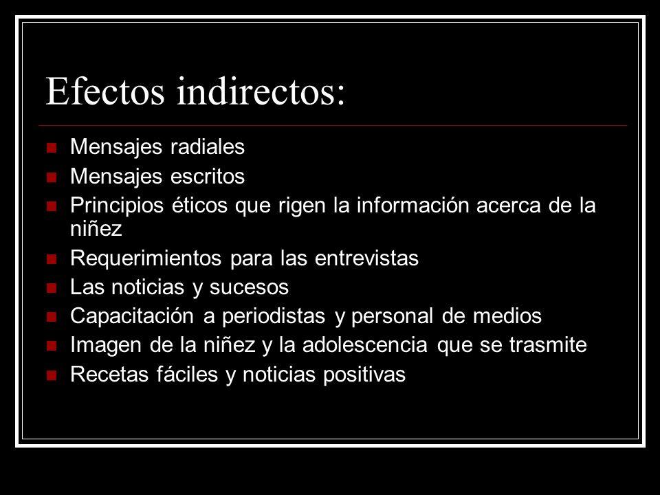 Efectos indirectos: Mensajes radiales Mensajes escritos