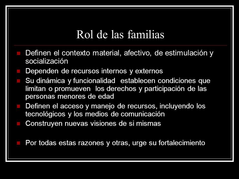 Rol de las familias Definen el contexto material, afectivo, de estimulación y socialización. Dependen de recursos internos y externos.