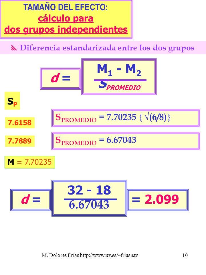 M1 - M2 SPROMEDIO d = 32 - 18 6.67043 d = = 2.099 TAMAÑO DEL EFECTO: