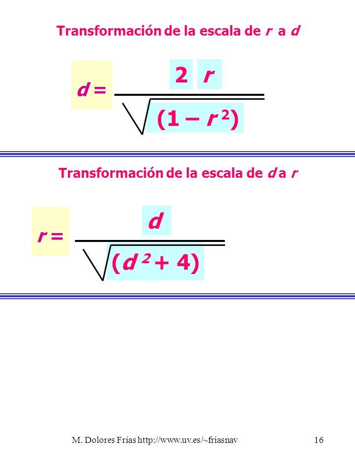 (1 – r 2) 2 r (d 2 + 4) d d = r = Transformación de la escala de r a d