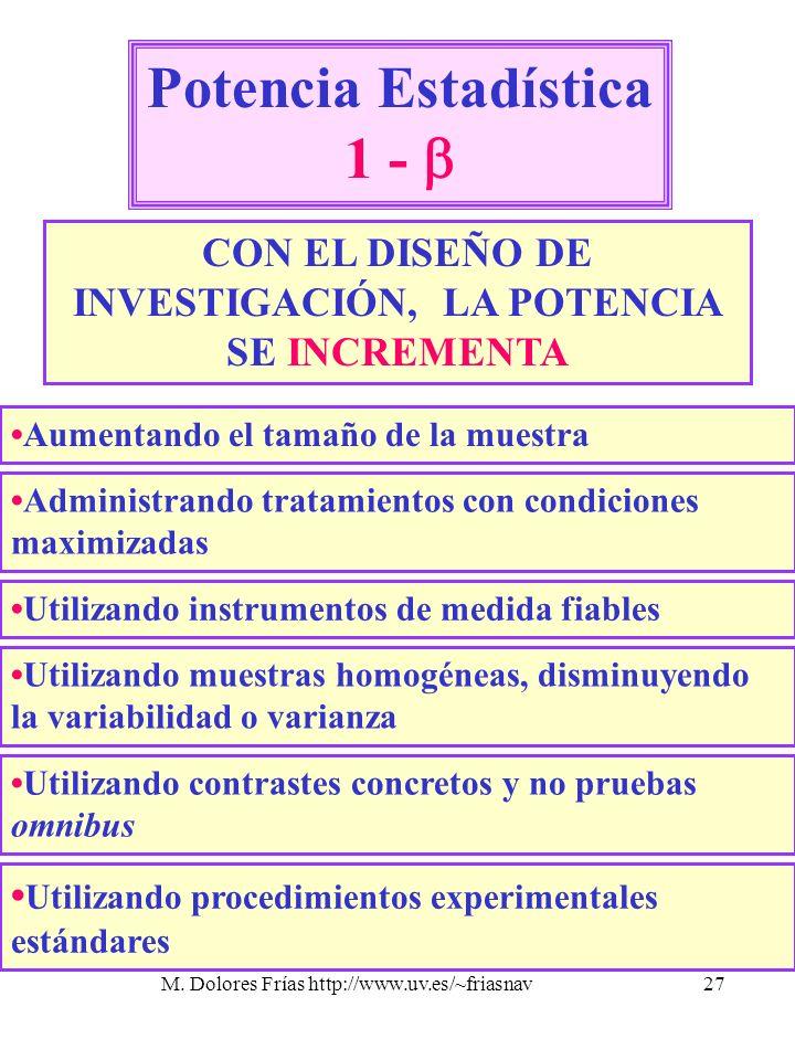 CON EL DISEÑO DE INVESTIGACIÓN, LA POTENCIA SE INCREMENTA