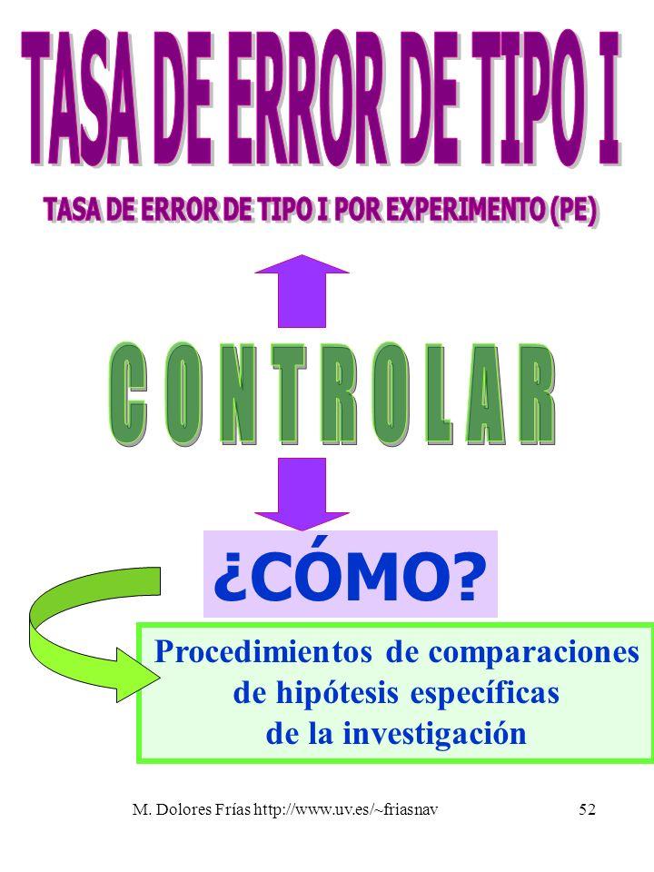 ¿CÓMO TASA DE ERROR DE TIPO I CONTROLAR