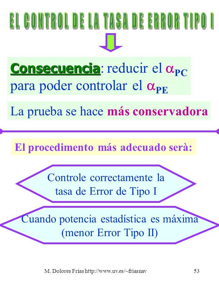 EL CONTROL DE LA TASA DE ERROR TIPO I