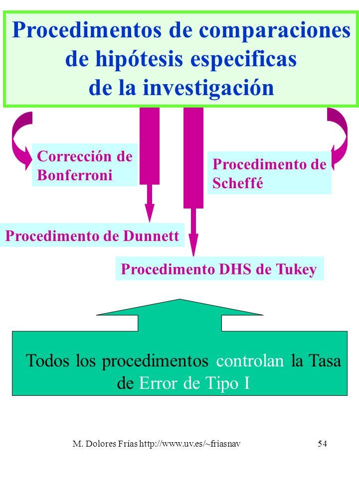 Procedimentos de comparaciones de hipótesis especificas