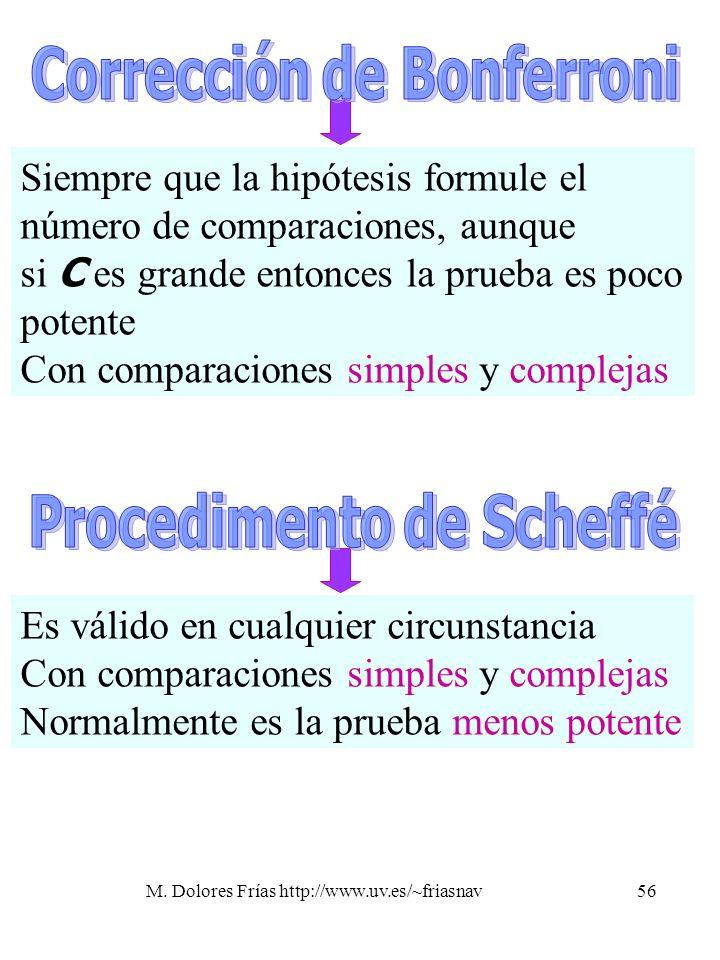 Corrección de Bonferroni Procedimento de Scheffé