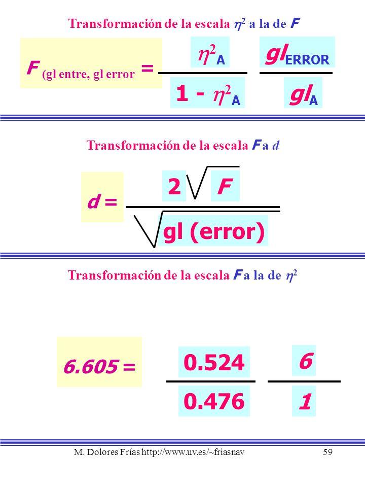 2A 1 - 2A glERROR glA gl (error) 2 F 0.524 0.476 6 1